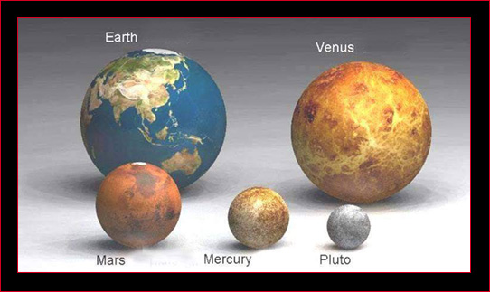 Earth's Size Compared to Some of the Planets