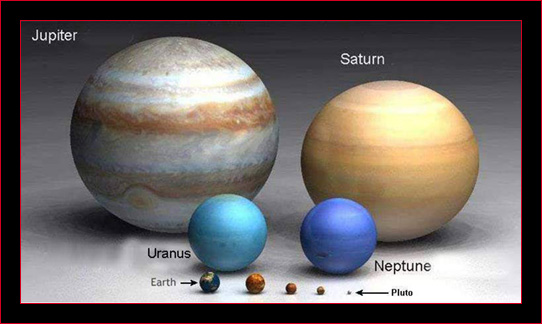 The Planets in Perspective